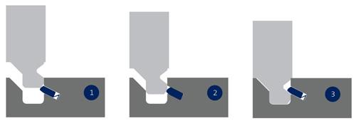 Meubelmontage zonder gereedschap, verbindingsbeslag, schroeven of lijm